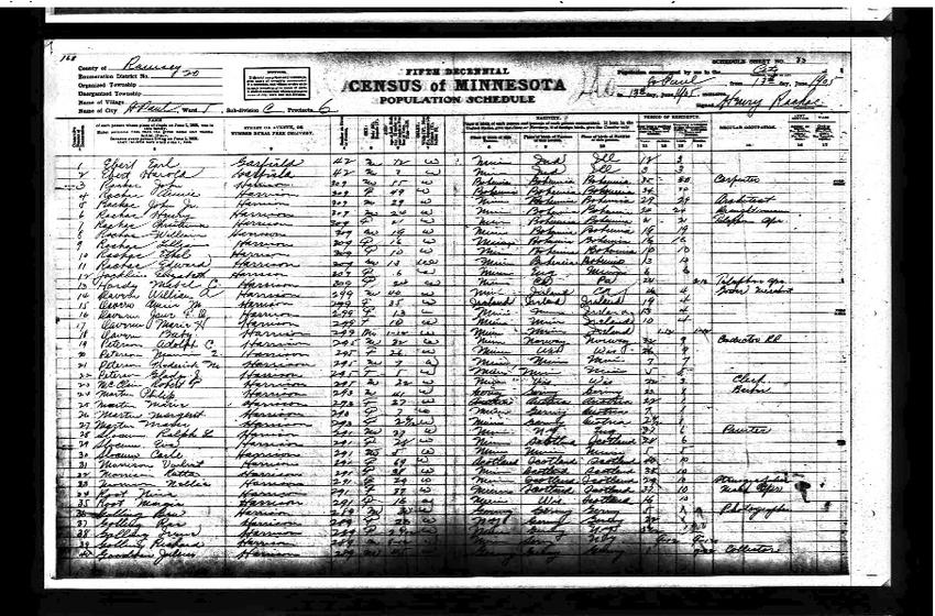 John Rachac, 1905 Minnesota Census